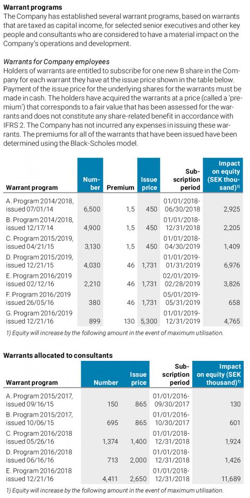 Warrant-programs